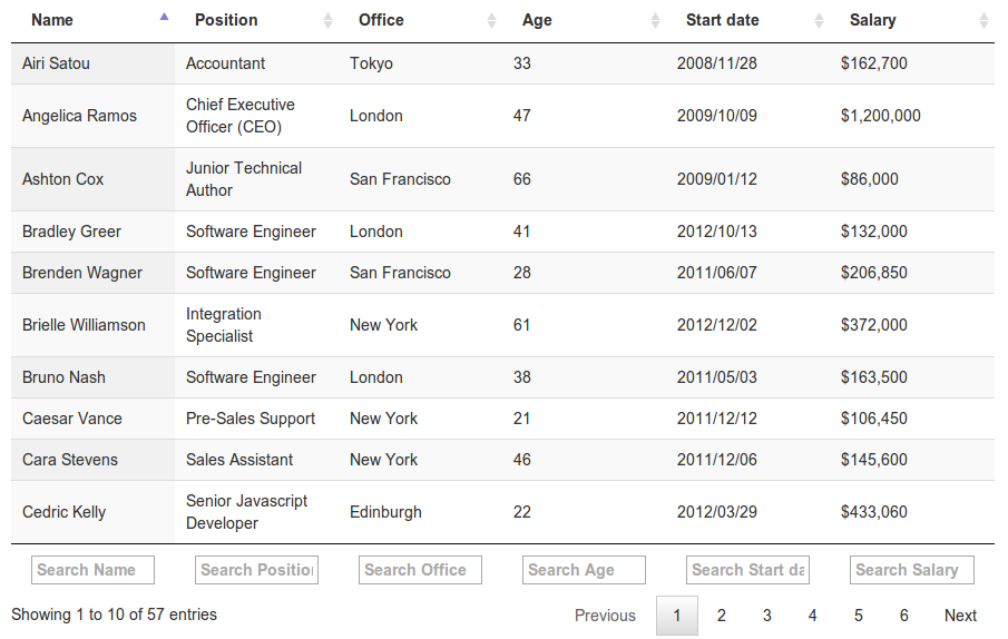 Re: Individual column filtering in Odoo : Mailing list